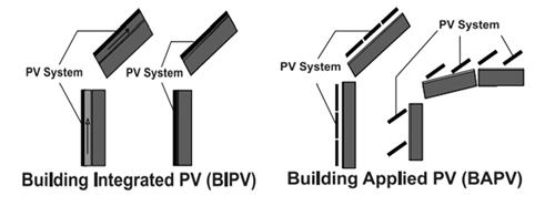 bipv01