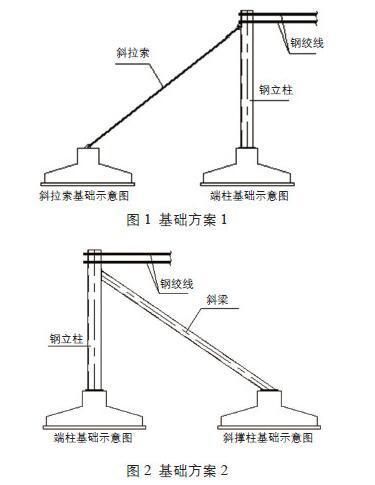 柔性太阳能光伏支架技术原理及方案