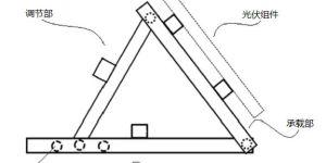 太阳能光伏支架之简易太阳能光伏调节支架