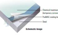 清源科技推出新的地面安装系统PV-ezRack STMAC