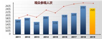 SNEC2020展览会暨论坛  引领您进入快速成长的亚洲光伏市场