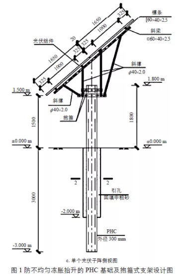 冻土地区太阳能光伏支架基础的设计