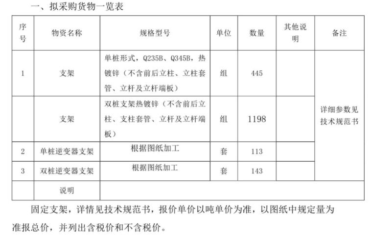 中国电建包头采煤沉陷区100MW光伏项目支架采购中标公示