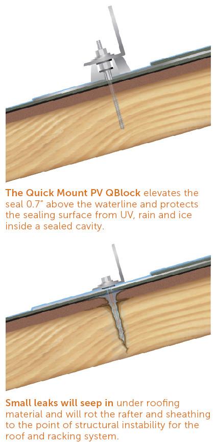 如何防止水侵入屋顶上的太阳能电池阵列