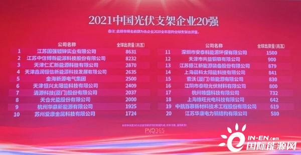 2021年中国光伏支架企业排名前20强出炉