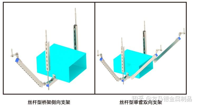 抗震支架专业术语及抗震支架的类型