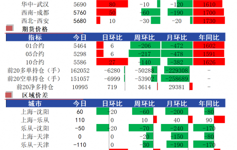 Mysteel日报:23日全国热轧板卷价格区间震荡运行